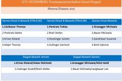 UTC ESTERNBERG Vereinsmeisterschaften Siegerliste 2017
